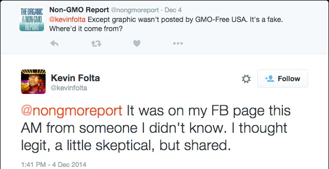Folta admits skeptical about image authenticity but still posted